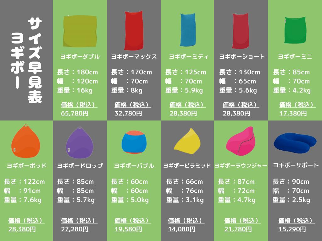 ヨギボーの種類値段表