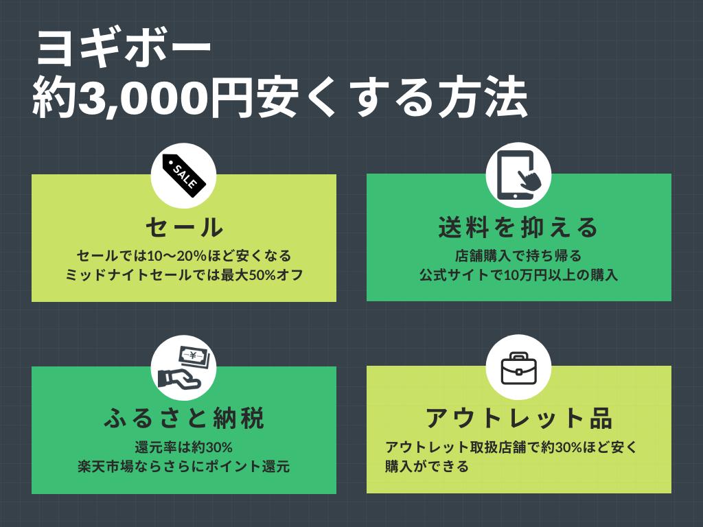 ヨギボー3,000円安くする方法
