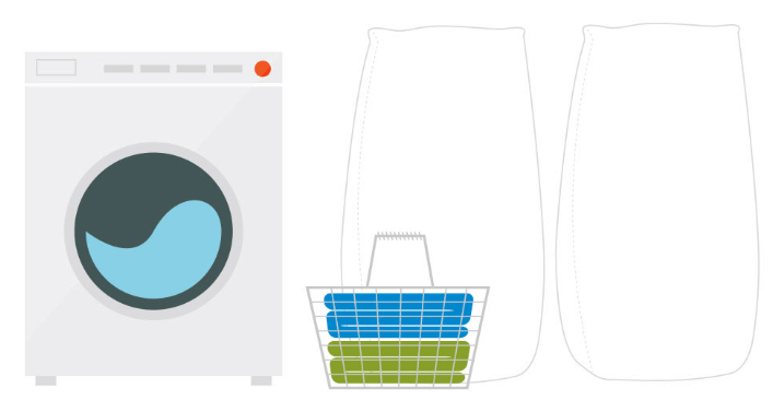 ヨギボーの洗濯